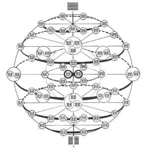 iching-sphere-full